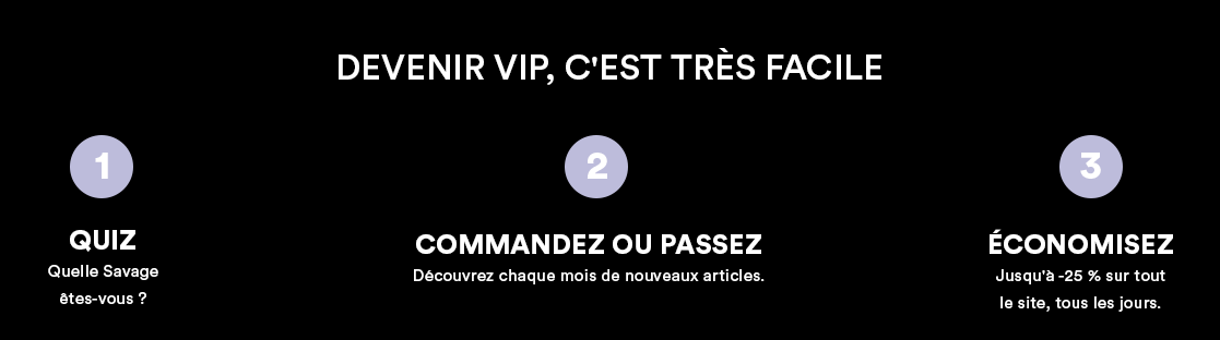 Being A VIP Is Easy As 1,2,3